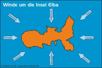 Elba Winde