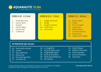 Tauchplatzkarte Elba